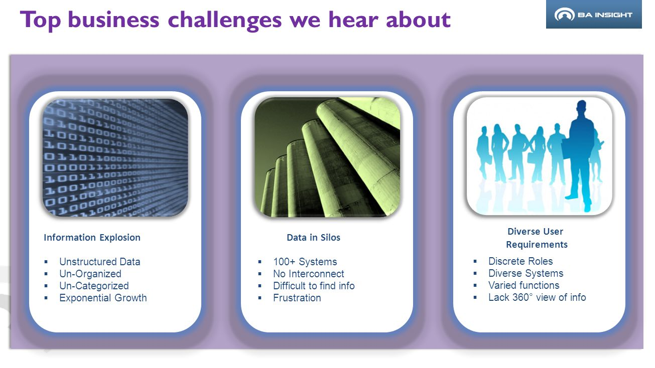Top business challenges we hear about Information ExplosionData in Silos Diverse User Requirements Unstructured Data Un-Organized Un-Categorized Expon