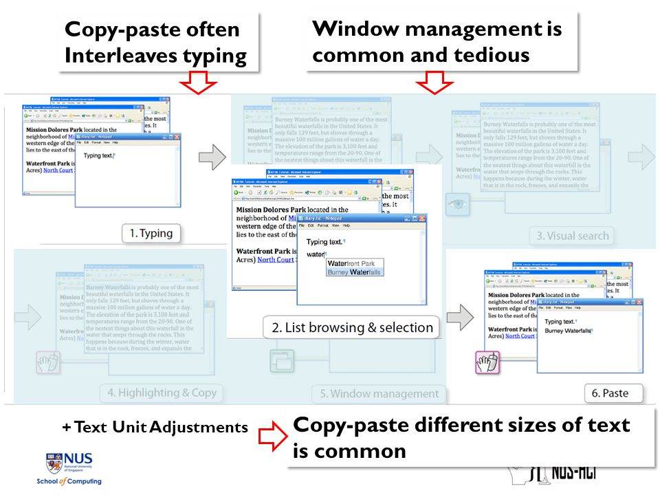 14 + Text Unit Adjustments Window management is common and tedious Window management is common and tedious Copy-paste often Interleaves typing Copy-paste often Interleaves typing Copy-paste different sizes of text is common Copy-paste different sizes of text is common