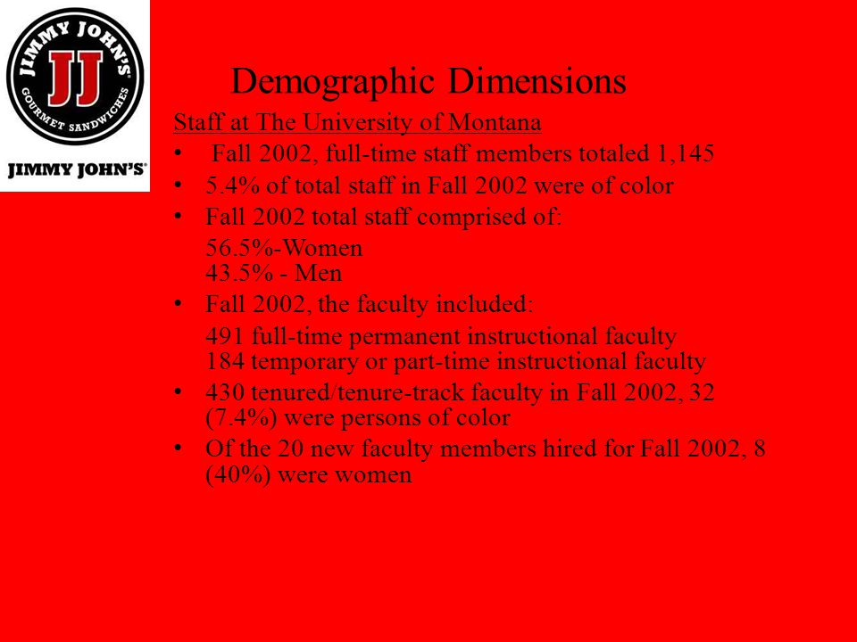 Demographic Dimensions Staff at The University of Montana Fall 2002, full-time staff members totaled 1,145 5.4% of total staff in Fall 2002 were of co