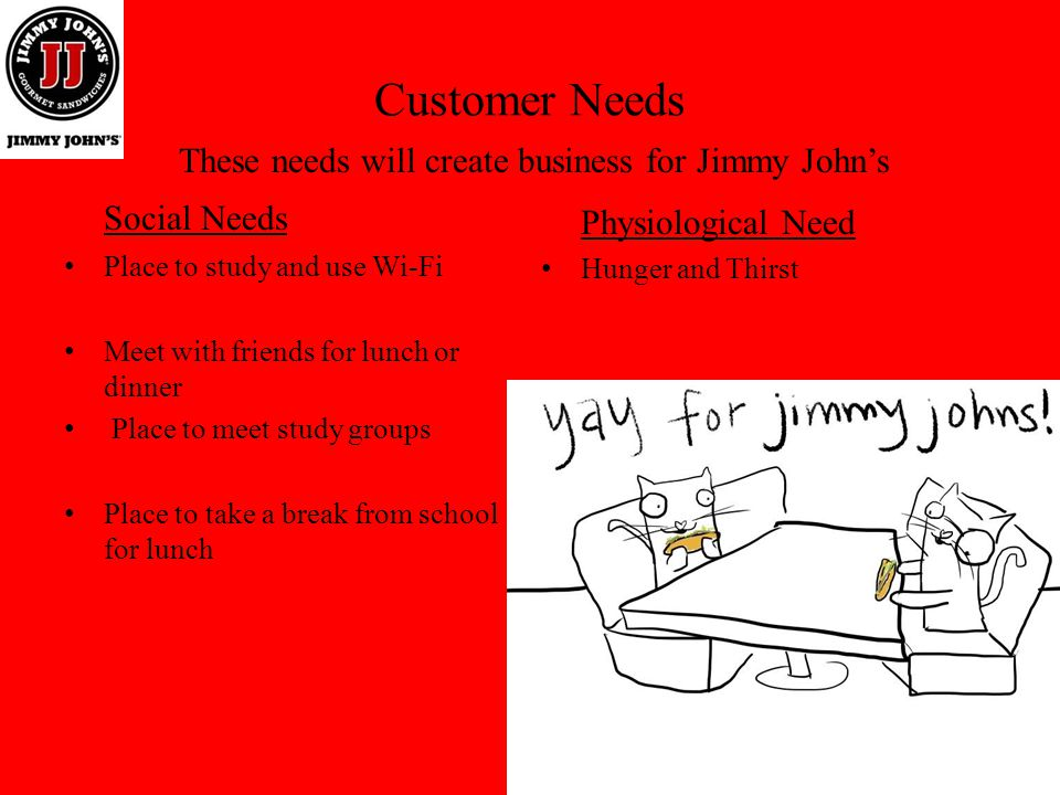 Customer Needs Social Needs Place to study and use Wi-Fi Meet with friends for lunch or dinner Place to meet study groups Place to take a break from s