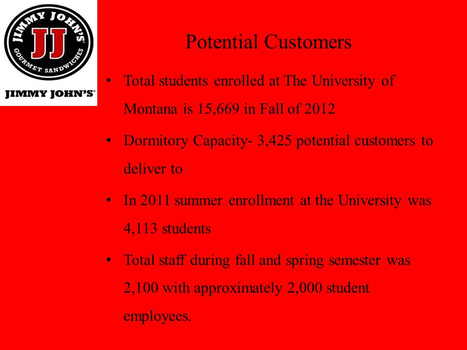 Potential Customers Total students enrolled at The University of Montana is 15,669 in Fall of 2012 Dormitory Capacity- 3,425 potential customers to de