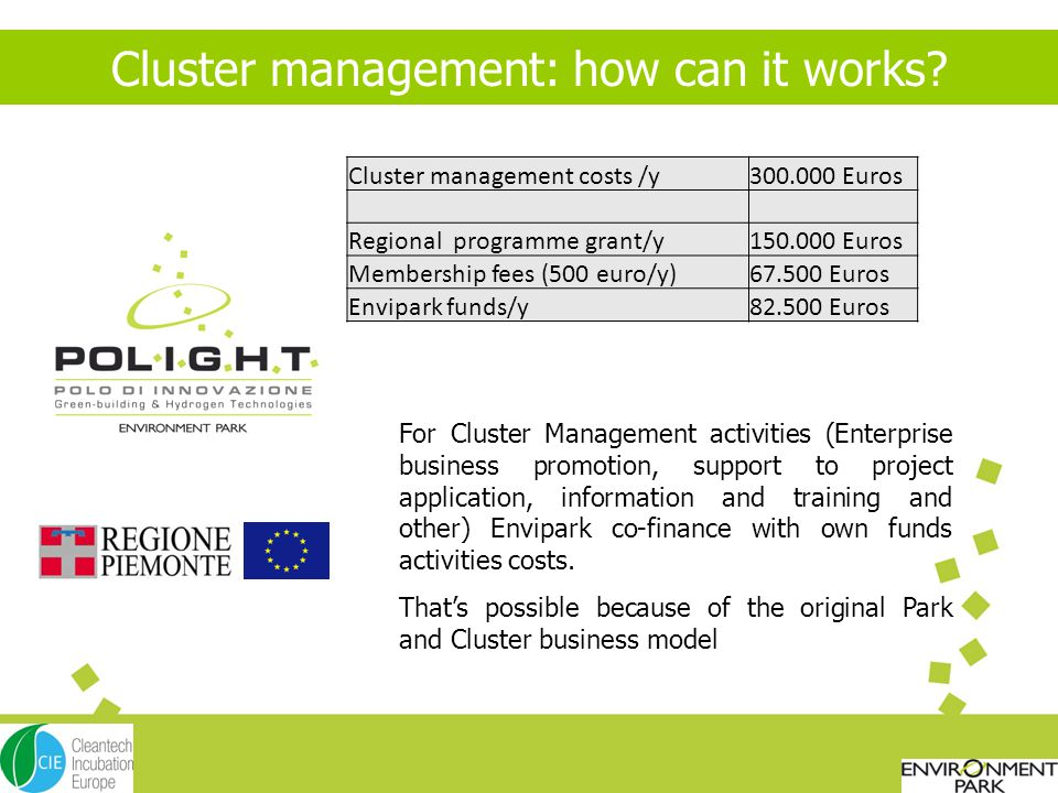 Cluster management: how can it works? For Cluster Management activities (Enterprise business promotion, support to project application, information an