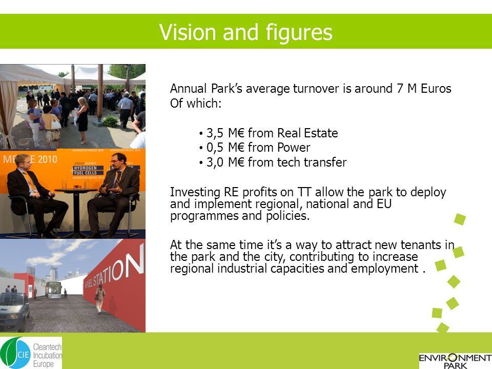 Vision and figures Annual Parks average turnover is around 7 M Euros Of which: 3,5 M from Real Estate 0,5 M from Power 3,0 M from tech transfer Investing RE profits on TT allow the park to deploy and implement regional, national and EU programmes and policies.
