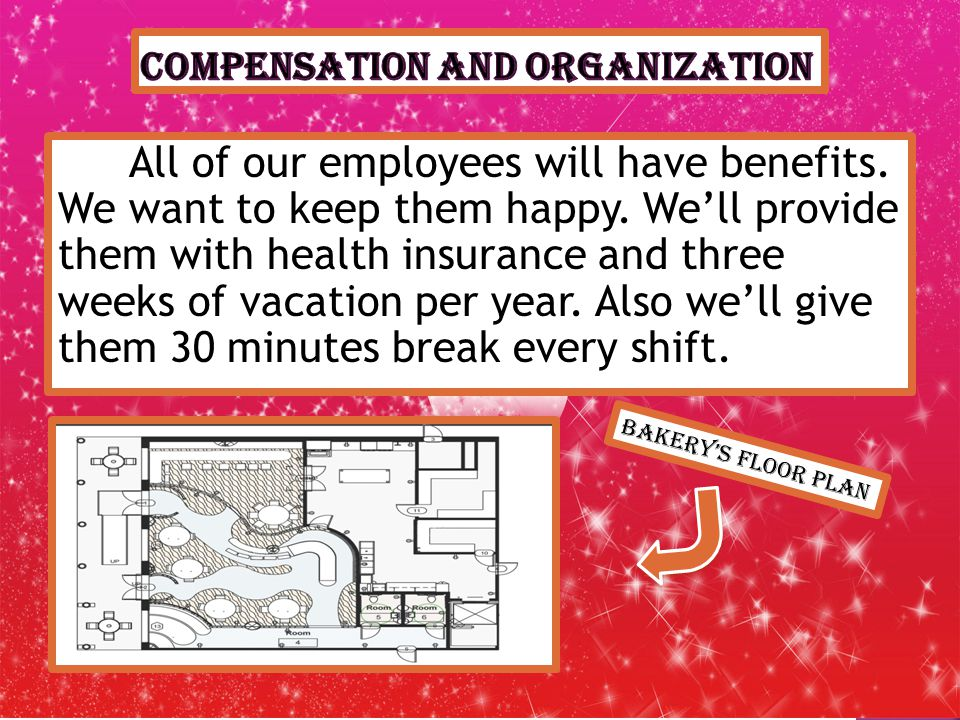 All of our employees will have benefits. We want to keep them happy. Well provide them with health insurance and three weeks of vacation per year. Als