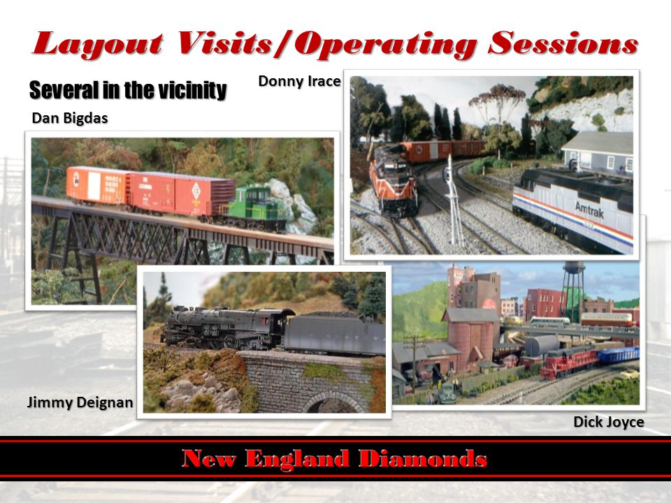 Layout Visits/Operating Sessions Several in the vicinity Donny Irace Dan Bigdas Dan Bigdas Jimmy Deignan Jimmy Deignan Dick Joyce