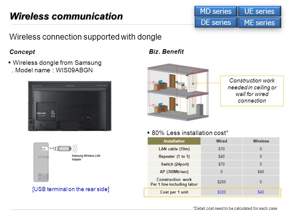 Wireless communication Wireless connection supported with dongle Wireless dongle from Samsung.