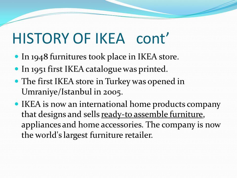 IKEA Store Plan