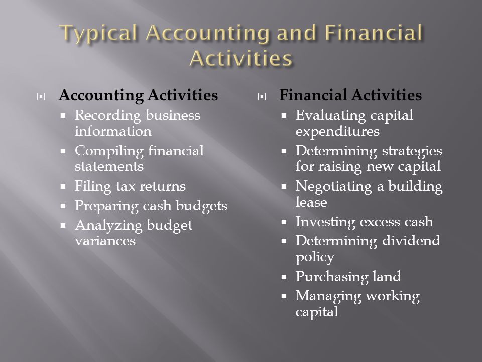 Accounting Activities Recording business information Compiling financial statements Filing tax returns Preparing cash budgets Analyzing budget varianc