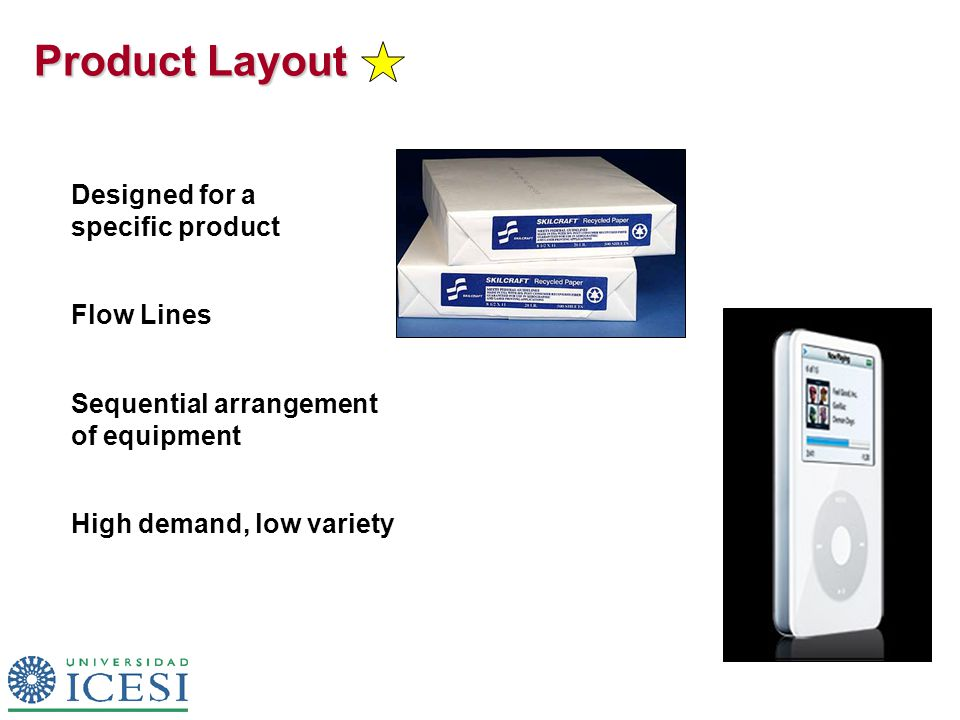 Product Layout Designed for a specific product Flow Lines Sequential arrangement of equipment High demand, low variety
