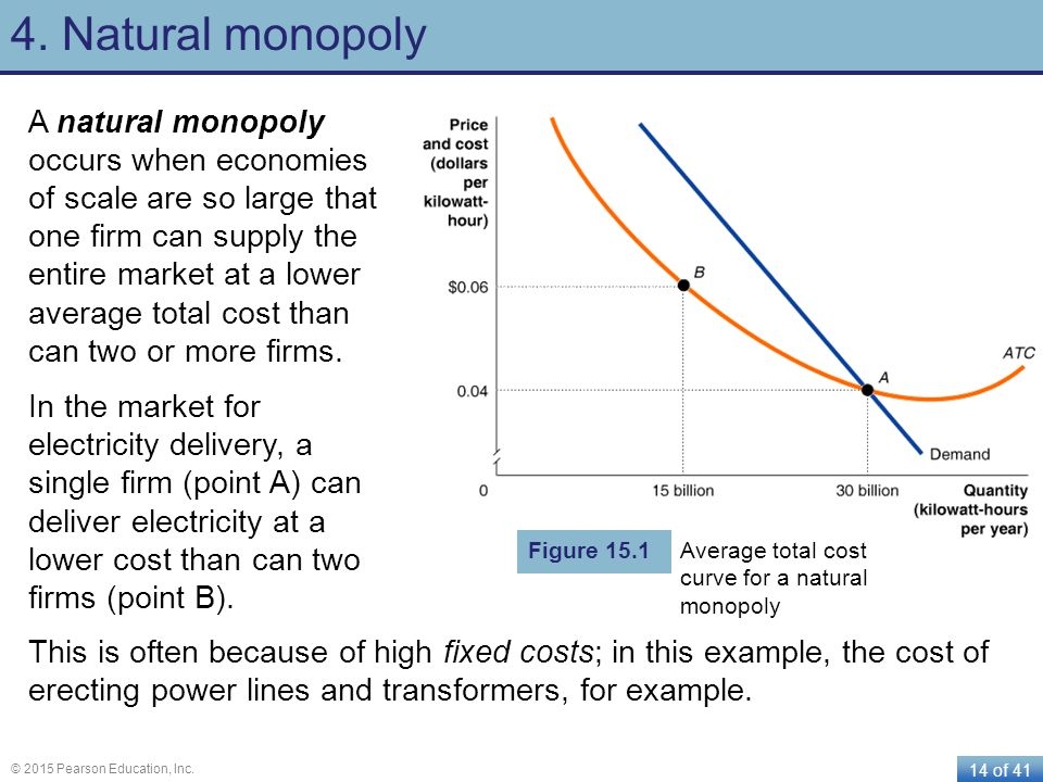 14 of 41 © 2015 Pearson Education, Inc. 4. Natural monopoly A natural monopoly occurs when economies of scale are so large that one firm can supply th