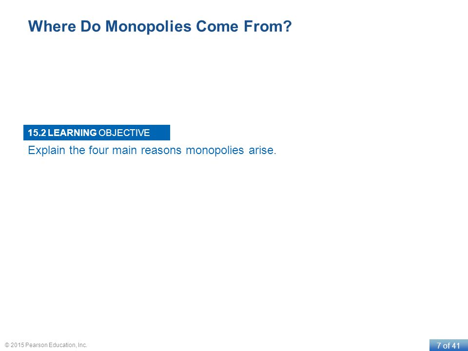 LEARNING OBJECTIVE 7 of 41 © 2015 Pearson Education, Inc. Where Do Monopolies Come From? 15.2 Explain the four main reasons monopolies arise.