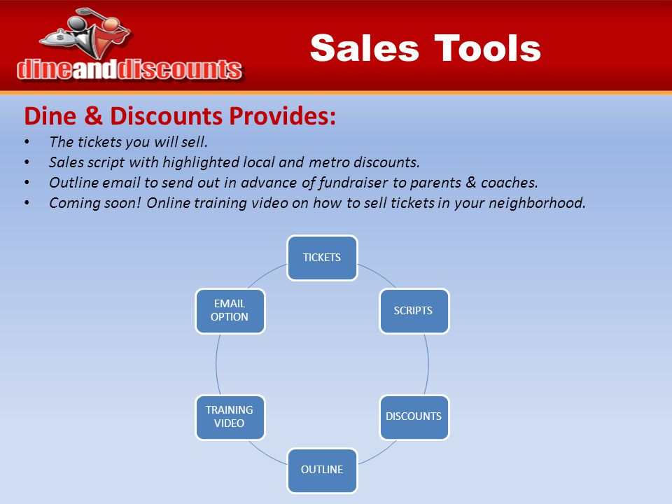 Sales Tools Dine & Discounts Provides: The tickets you will sell.