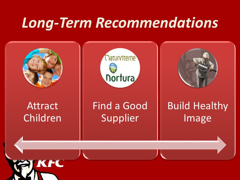Long-Term Recommendations Attract Children Find a Good Supplier Build Healthy Image