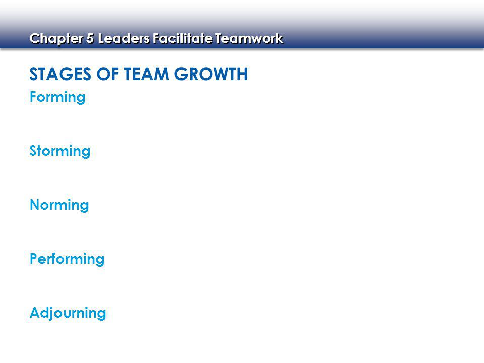 Chapter 5 Leaders Facilitate Teamwork STAGES OF TEAM GROWTH Forming Storming Norming Performing Adjourning
