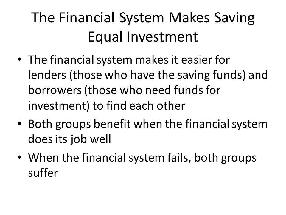 The Financial System Makes Saving Equal Investment The financial system makes it easier for lenders (those who have the saving funds) and borrowers (those who need funds for investment) to find each other Both groups benefit when the financial system does its job well When the financial system fails, both groups suffer
