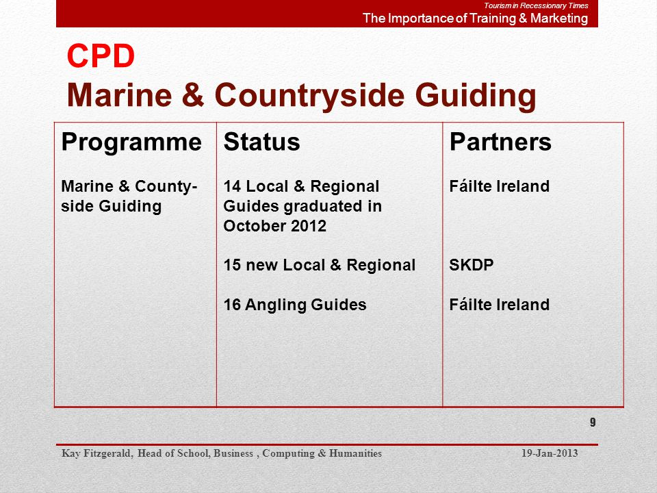 CPD Marine & Countryside Guiding Kay Fitzgerald, Head of School, Business, Computing & Humanities 19-Jan-2013 9 Programme Marine & County- side Guiding Status 14 Local & Regional Guides graduated in October 2012 15 new Local & Regional 16 Angling Guides Partners Fáilte Ireland SKDP Fáilte Ireland Tourism in Recessionary Times The Importance of Training & Marketing