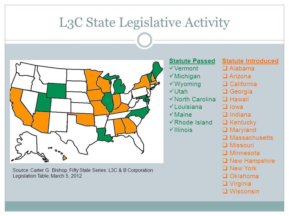 L3C State Legislative Activity Statute Passed Vermont Michigan Wyoming Utah North Carolina Louisiana Maine Rhode Island Illinois Statute Introduced Al