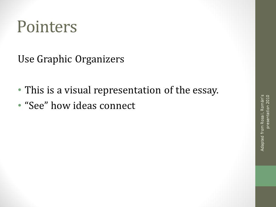 Pointers Use Graphic Organizers This is a visual representation of the essay. See how ideas connect Adapted from Rosa I. Román's presentation 2010