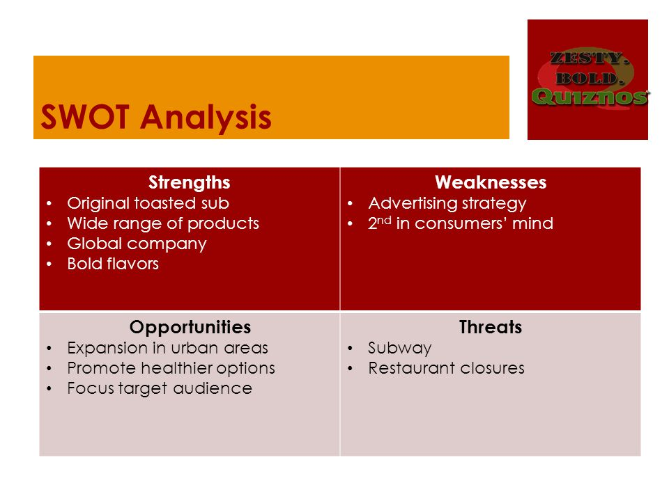 SWOT Analysis Strengths Original toasted sub Wide range of products Global company Bold flavors Weaknesses Advertising strategy 2 nd in consumers mind Opportunities Expansion in urban areas Promote healthier options Focus target audience Threats Subway Restaurant closures