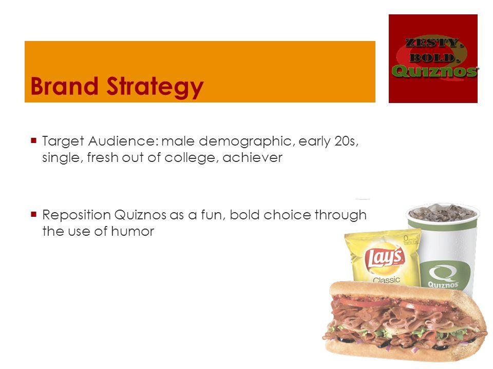 Interactive Media Plan Online Social Media Sites, TV vs.