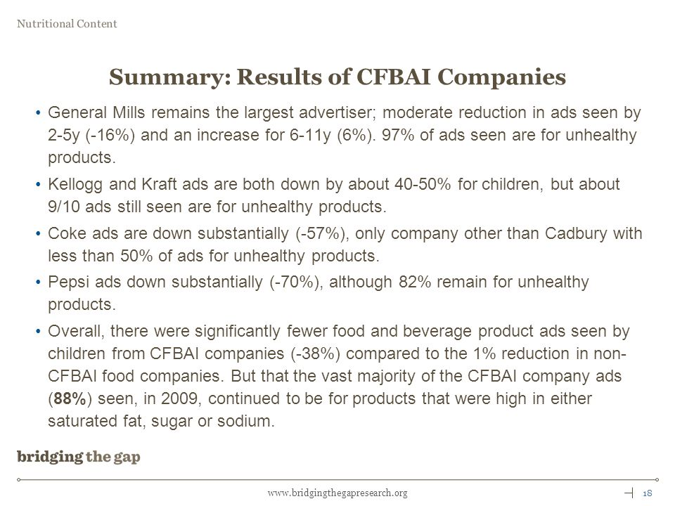 18www.bridgingthegapresearch.org Summary: Results of CFBAI Companies General Mills remains the largest advertiser; moderate reduction in ads seen by 2-5y (-16%) and an increase for 6-11y (6%).