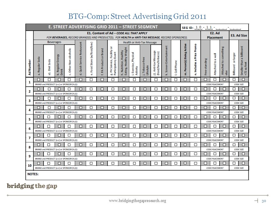 30www.bridgingthegapresearch.org BTG-Comp: Street Advertising Grid 2011