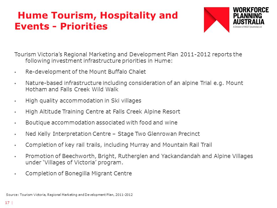 Hume Tourism, Hospitality and Events - Priorities 17 | Tourism Victorias Regional Marketing and Development Plan reports the following investment infrastructure priorities in Hume: Re-development of the Mount Buffalo Chalet Nature-based infrastructure including consideration of an alpine Trial e.g.