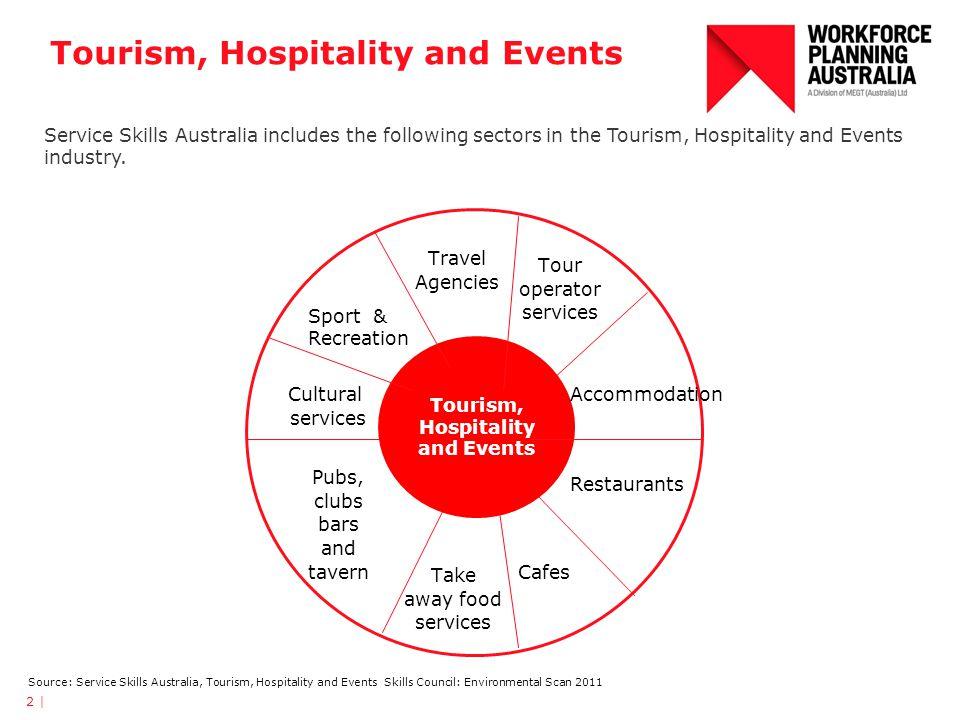 Diversity of Waiter VET Enrolments 33 | Source: Data prepared 9 March 2012, Market Analysis team, Skills Victoria.
