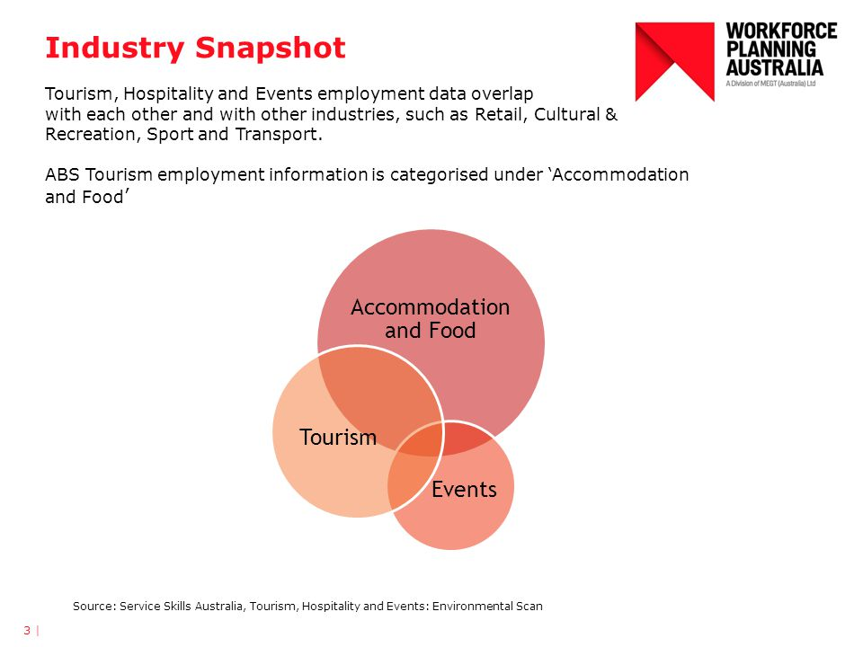 Industry Snapshot Tourism, Hospitality and Events employment data overlap with each other and with other industries, such as Retail, Cultural & Recreation, Sport and Transport.