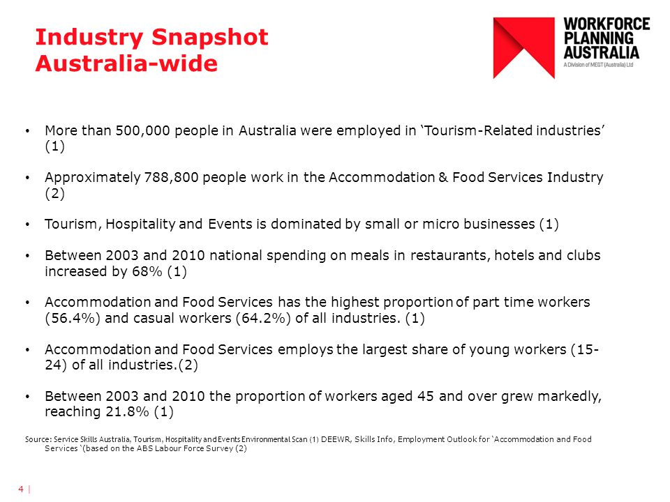 Industry Snapshot Australia-wide 4 | More than 500,000 people in Australia were employed in Tourism-Related industries (1) Approximately 788,800 people work in the Accommodation & Food Services Industry (2) Tourism, Hospitality and Events is dominated by small or micro businesses (1) Between 2003 and 2010 national spending on meals in restaurants, hotels and clubs increased by 68% (1) Accommodation and Food Services has the highest proportion of part time workers (56.4%) and casual workers (64.2%) of all industries.