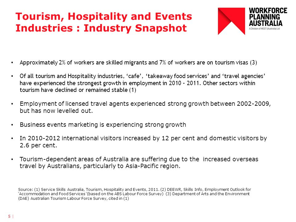 Tourism, Hospitality and Events Industries : Industry Snapshot 5 | Approximately 2% of workers are skilled migrants and 7% of workers are on tourism visas (3) Of all tourism and Hospitality industries, cafe, takeaway food services and travel agencies have experienced the strongest growth in employment in 2010 – 2011.