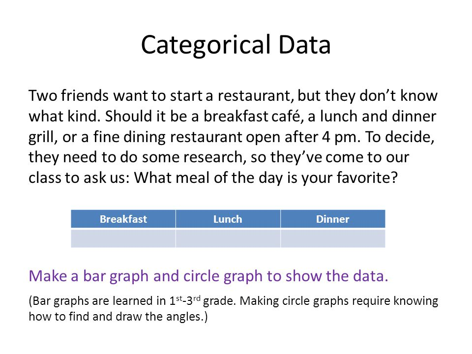 Categorical Data Two friends want to start a restaurant, but they dont know what kind. Should it be a breakfast café, a lunch and dinner grill, or a f