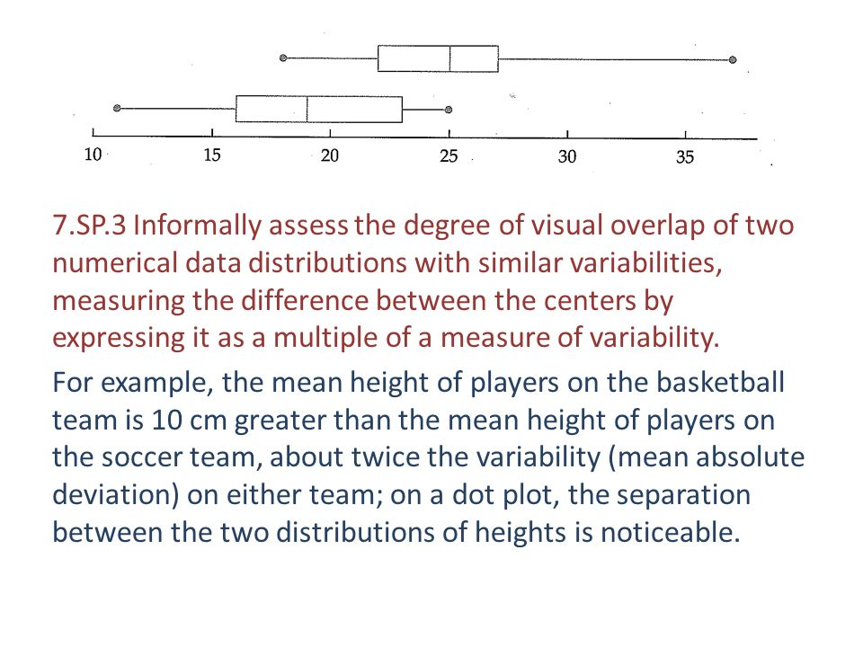 7.SP.3 Informally assess the degree of visual overlap of two numerical data distributions with similar variabilities, measuring the difference between