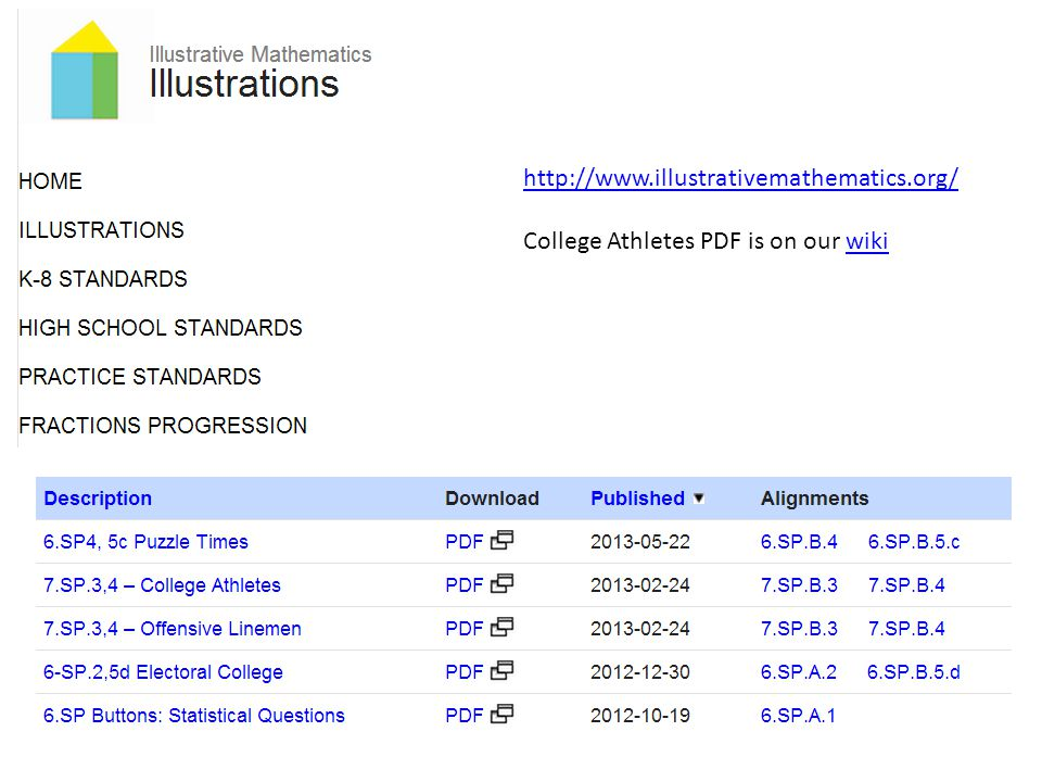 http://www.illustrativemathematics.org/ College Athletes PDF is on our wikiwiki