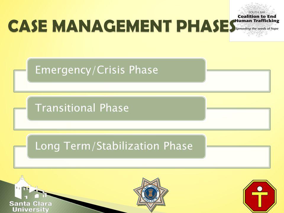 Emergency/Crisis PhaseTransitional PhaseLong Term/Stabilization Phase