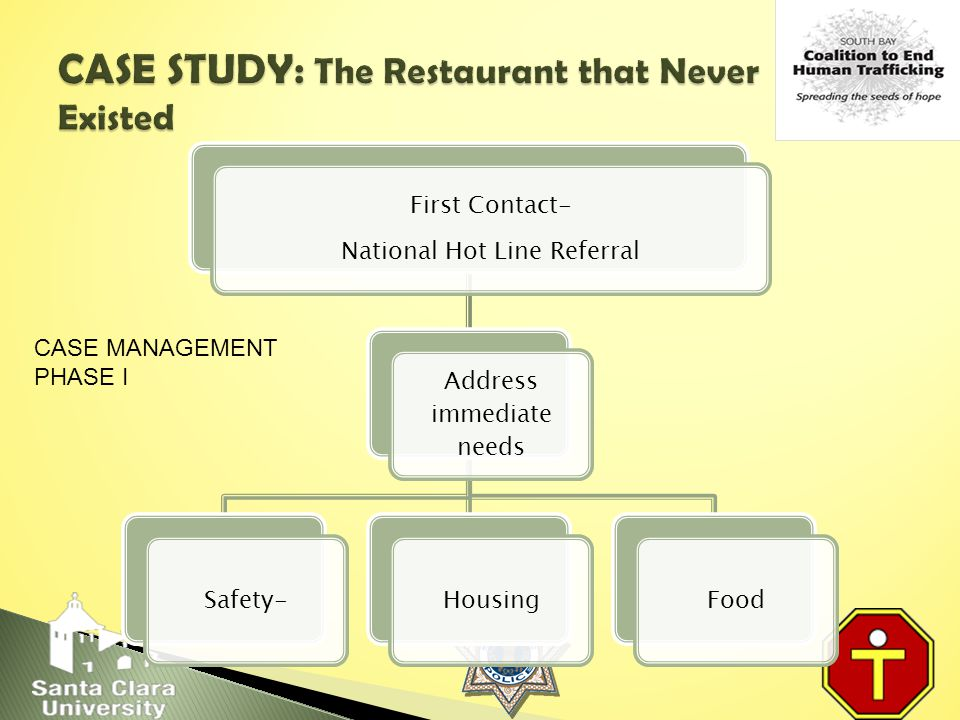 First Contact- National Hot Line Referral Address immediate needs Safety-HousingFood CASE MANAGEMENT PHASE I