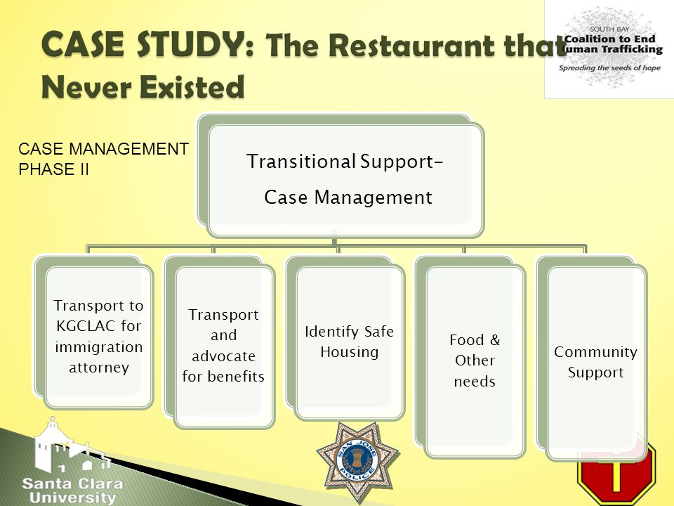 Transitional Support- Case Management Transport to KGCLAC for immigration attorney Transport and advocate for benefits Identify Safe Housing Food & Other needs Community Support CASE MANAGEMENT PHASE II