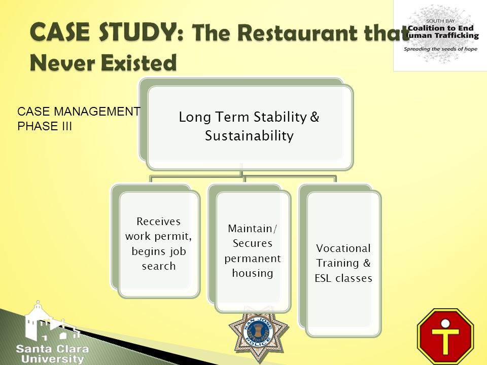 Long Term Stability & Sustainability Receives work permit, begins job search Maintain/ Secures permanent housing Vocational Training & ESL classes CAS
