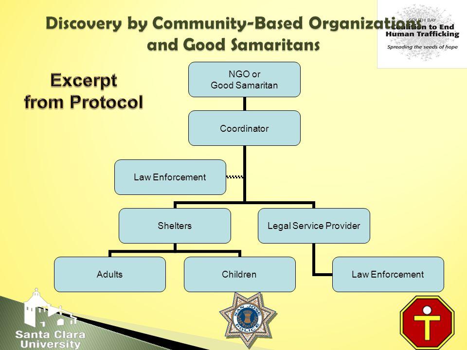 NGO or Good Samaritan Coordinator Shelters AdultsChildren Legal Service Provider Law Enforcement