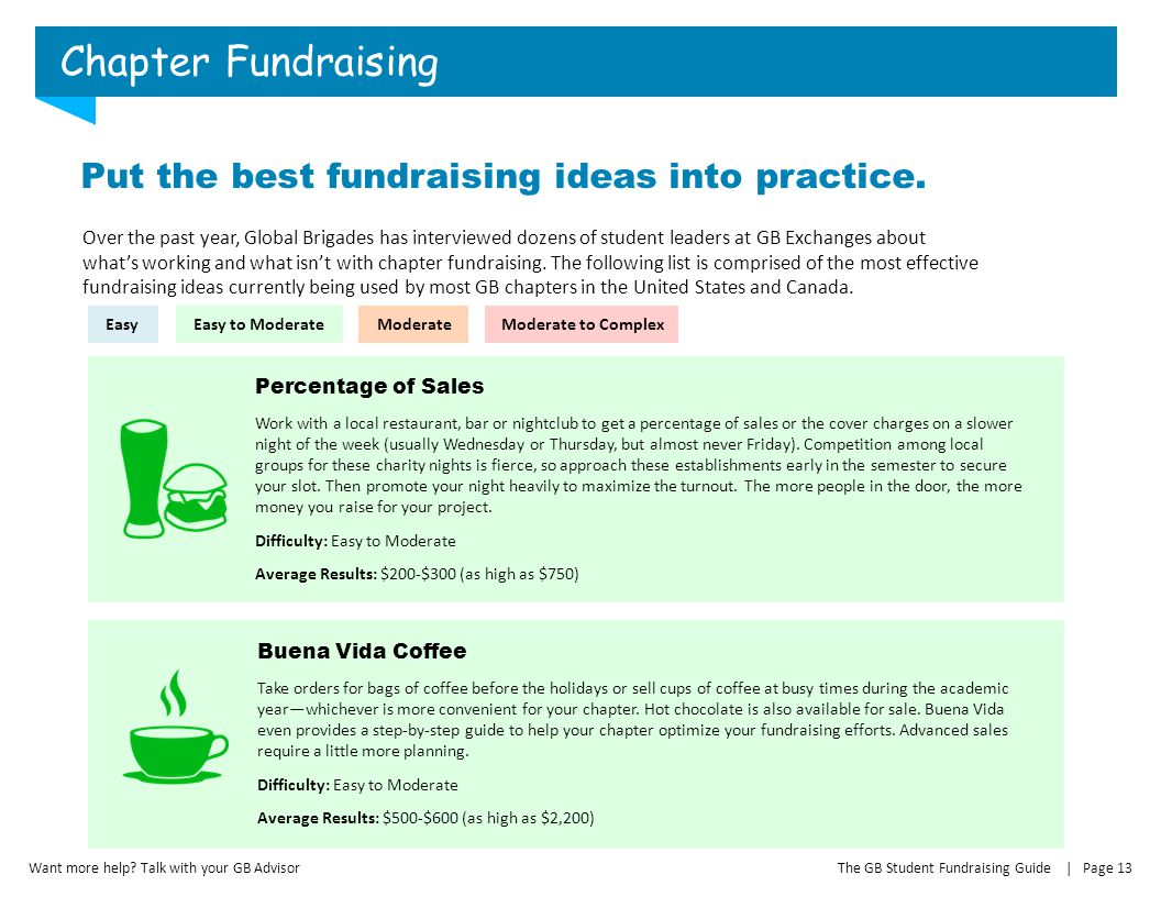 The GB Student Fundraising Guide | Page 13 Over the past year, Global Brigades has interviewed dozens of student leaders at GB Exchanges about whats w