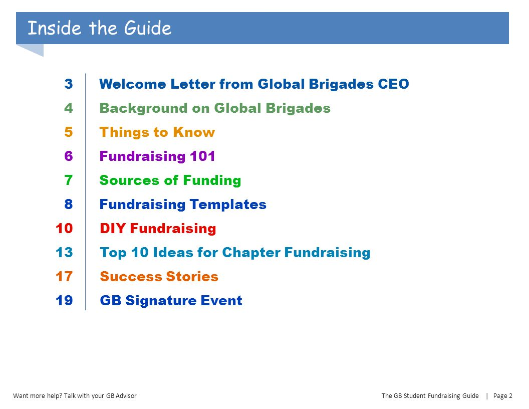 3 Welcome Letter from Global Brigades CEO 4 Background on Global Brigades 5 Things to Know 6 Fundraising 101 7 Sources of Funding 8 Fundraising Templa