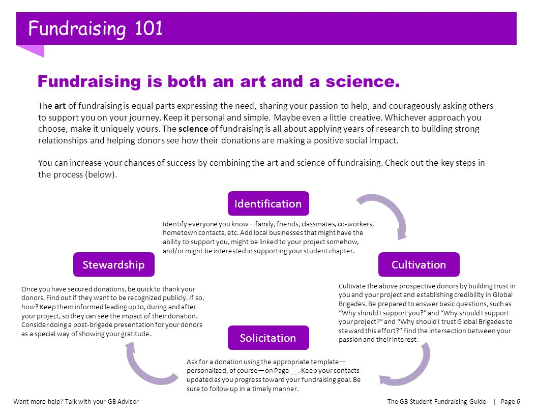The art of fundraising is equal parts expressing the need, sharing your passion to help, and courageously asking others to support you on your journey
