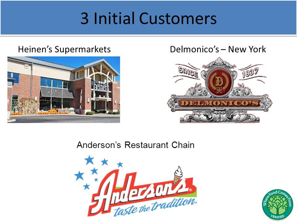 3 Initial Customers Heinens SupermarketsDelmonicos – New York Andersons Restaurant Chain