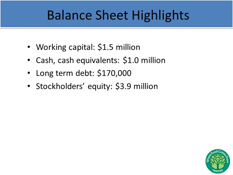 Balance Sheet Highlights Working capital: $1.5 million Cash, cash equivalents: $1.0 million Long term debt: $170,000 Stockholders equity: $3.9 million