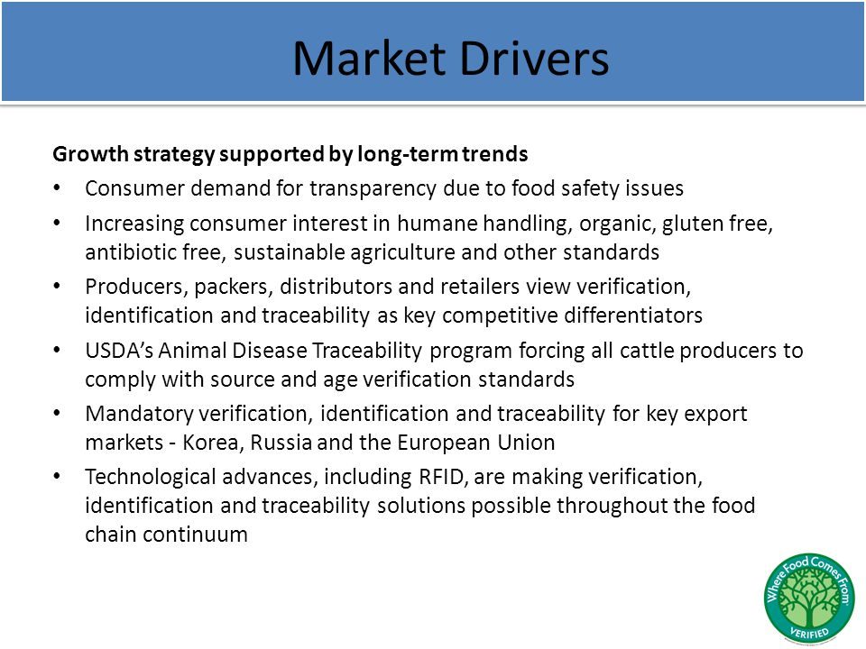 Market Drivers Growth strategy supported by long-term trends Consumer demand for transparency due to food safety issues Increasing consumer interest i