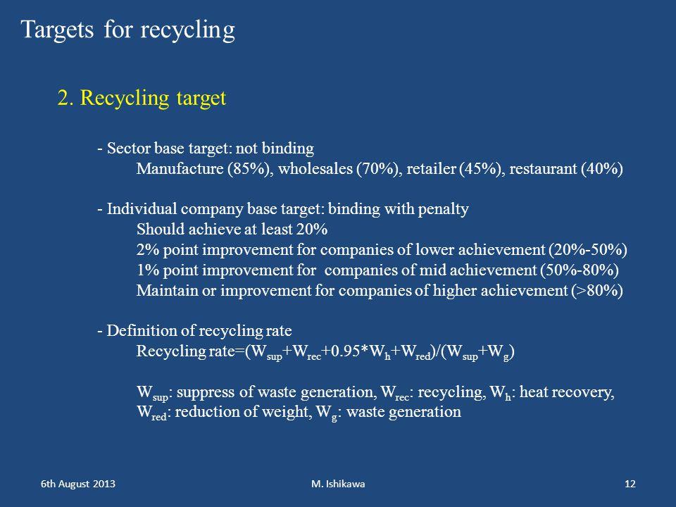 2. Recycling target - Sector base target: not binding Manufacture (85%), wholesales (70%), retailer (45%), restaurant (40%) - Individual company base
