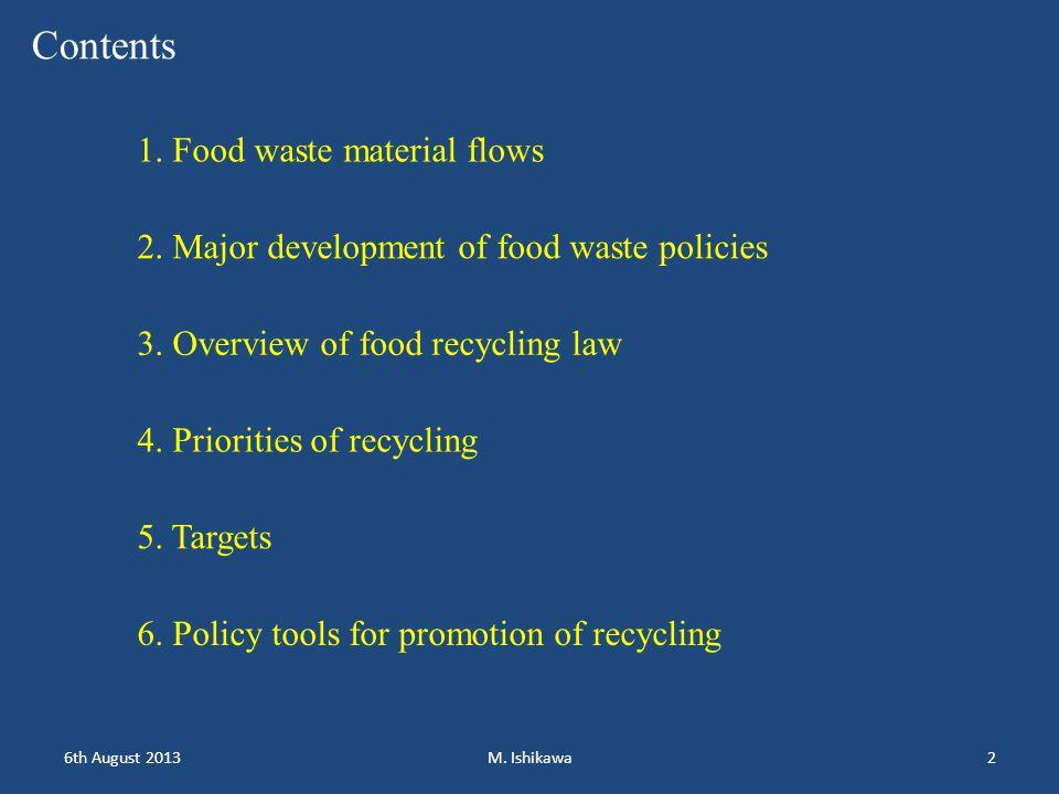 1. Food waste material flows 2. Major development of food waste policies 3.