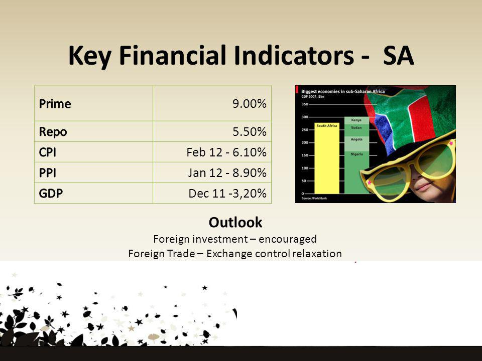 Key Financial Indicators - SA Outlook Foreign investment – encouraged Foreign Trade – Exchange control relaxation 9.00% 5.50% Feb 12 - 6.10% Jan 12 - 8.90% Dec 11 -3,20%