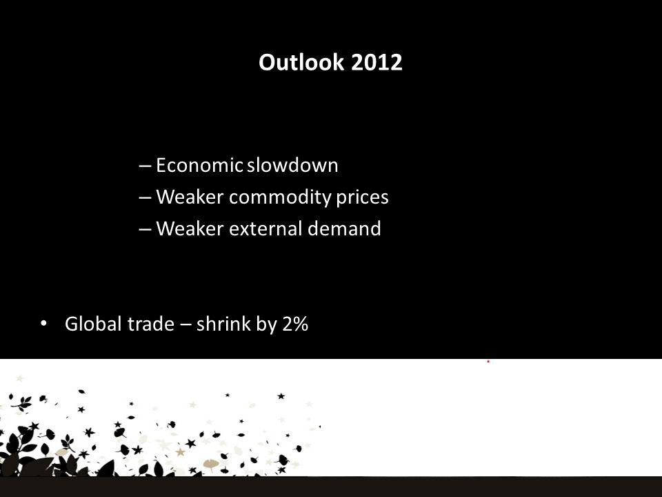 Outlook 2012 Global recession compounds challenges – Economic slowdown – Weaker commodity prices – Weaker external demand Global trade – shrink by 2%