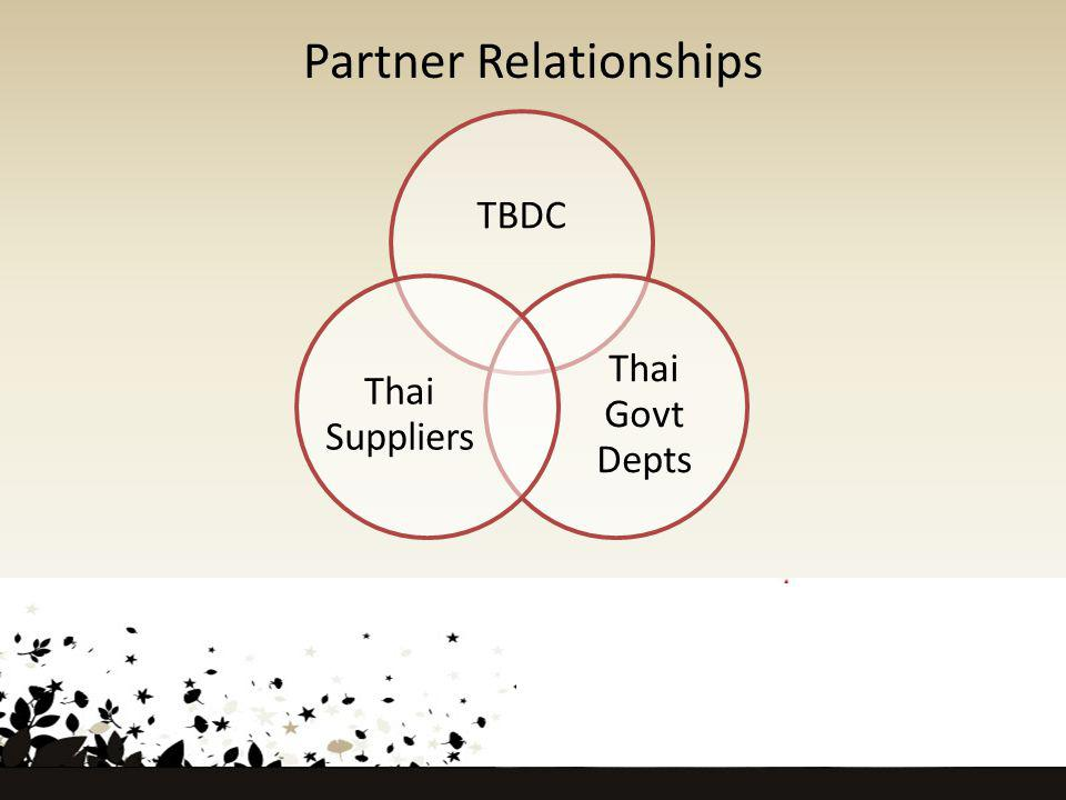 Partner Relationships TBDC Thai Govt Depts Thai Suppliers